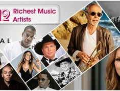 12 Richest Music Artists