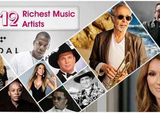 12 Richest Music Artists
