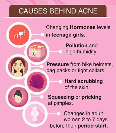 solution pour l'acné dans le dos 2014