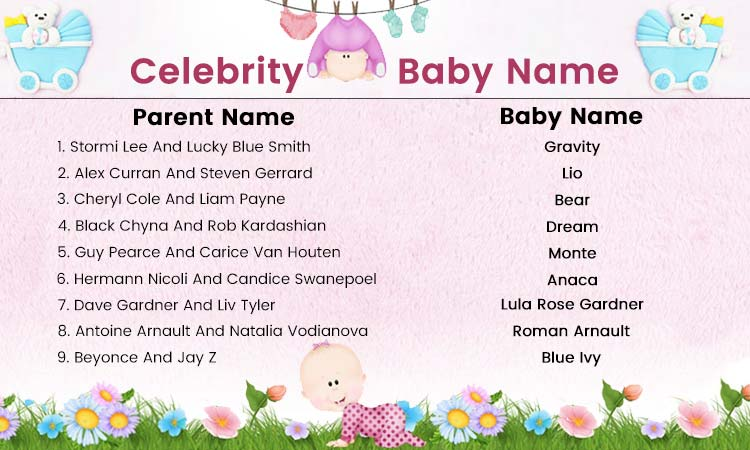 Celebrity Baby Names Here Is A List Of Unique