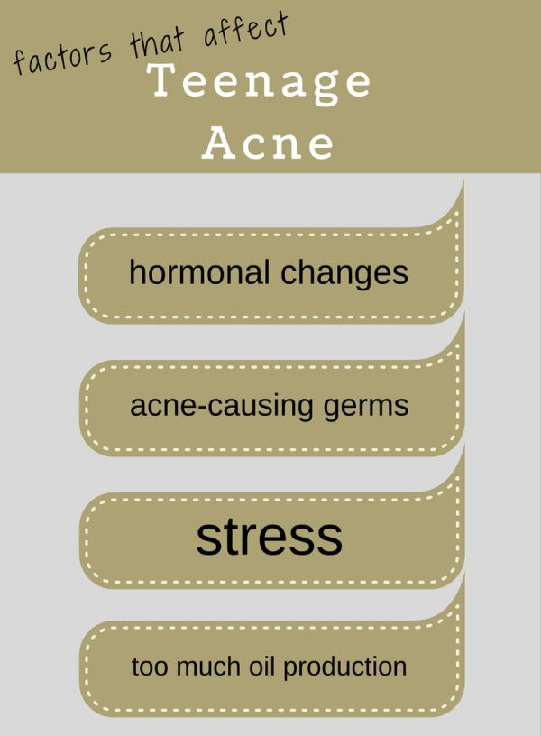 Causes Of Teenage Acne