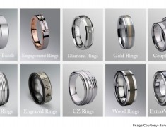 Tungsten Carbide Rings: All You Need To Know Before Buying One
