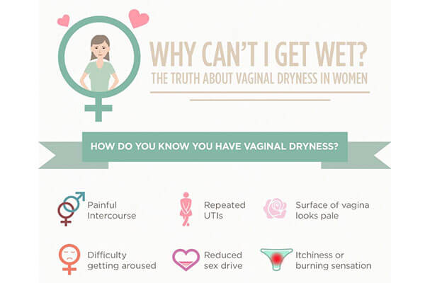 signs and symptoms of dry vaginal skin