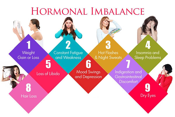 what-is-hormonal-imbalance