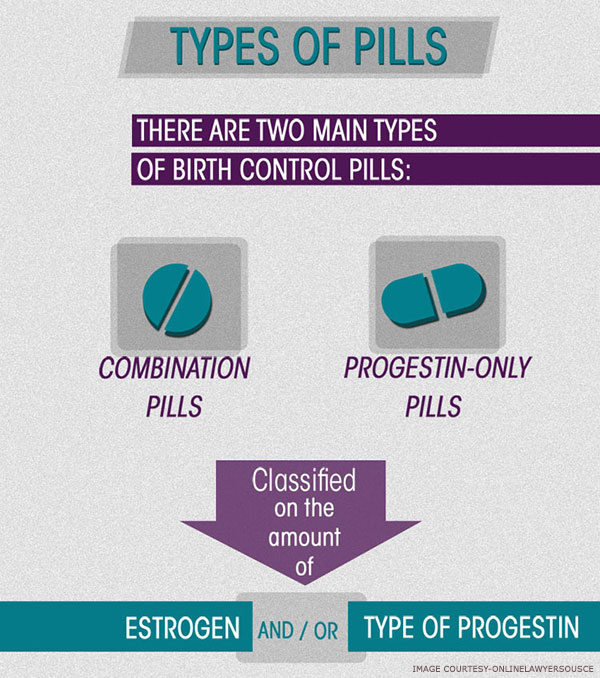 different-types-of-birth-control-pills