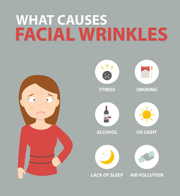 why-wrinkles-appear