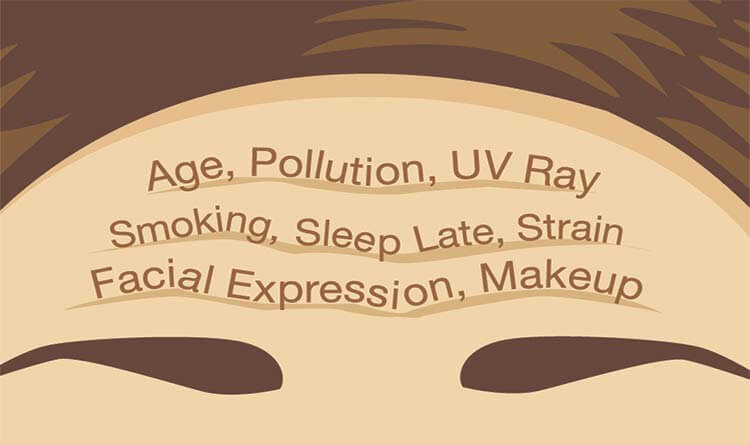 Causes Of Skin To Wrinkle